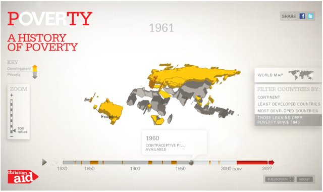 history of poverty map - countries leaving deep poverty since 1945