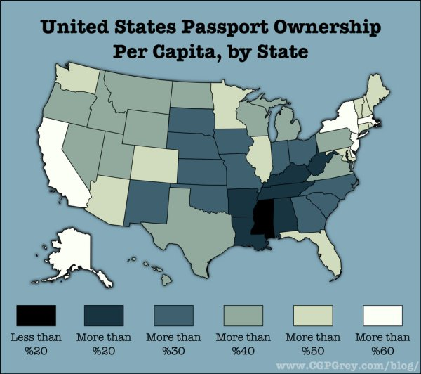 Percentage of passport holders in each State