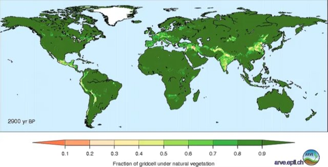 Global land use change over 8000 years