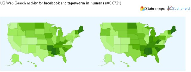 Google searches for Facebook correlate with searches for 'tapeworm in humans'