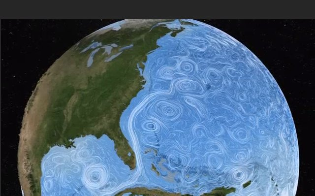 North Atlantic ocean currents visualized
