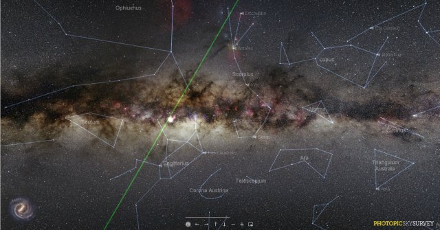 Photopic Sky Survey,  360 degree panorama of the stars